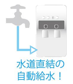水道直結の自動給水