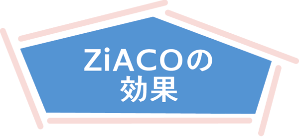 Ziacoの効果